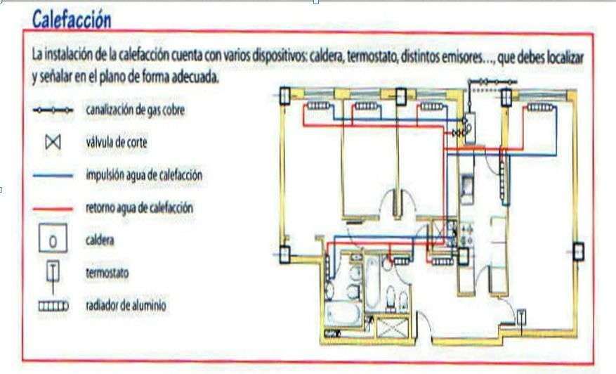 plano calefacción